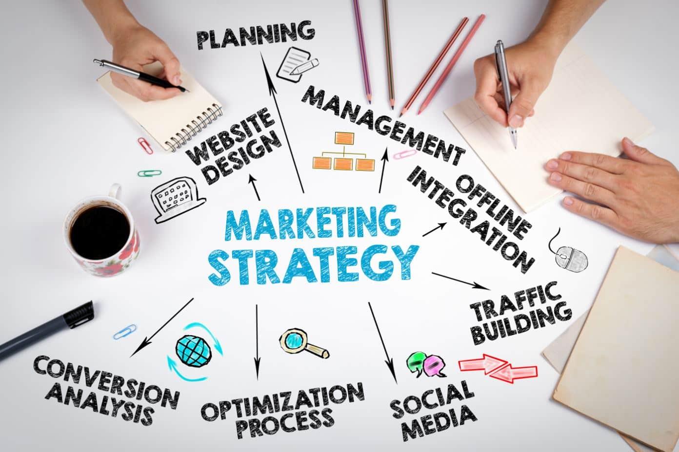 101 Ý tưởng Marketing cho doanh nghiệp nhỏ