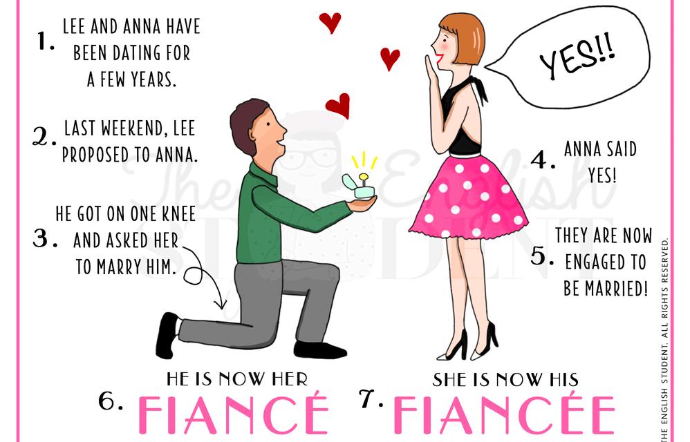 Có thẻ xanh 2 năm, khi ly dị có được xin thẻ xanh 10 năm?
