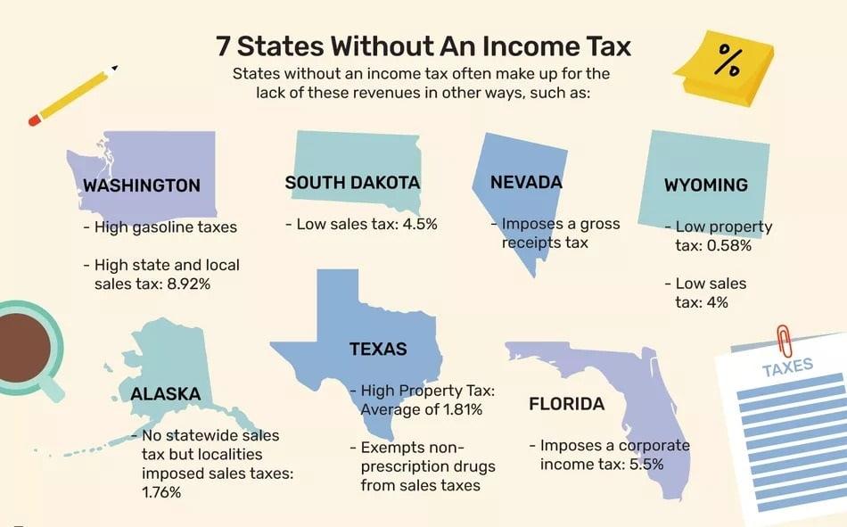 Nghĩa vụ thuế cần biết cho người có Thẻ xanh (Phần 1).